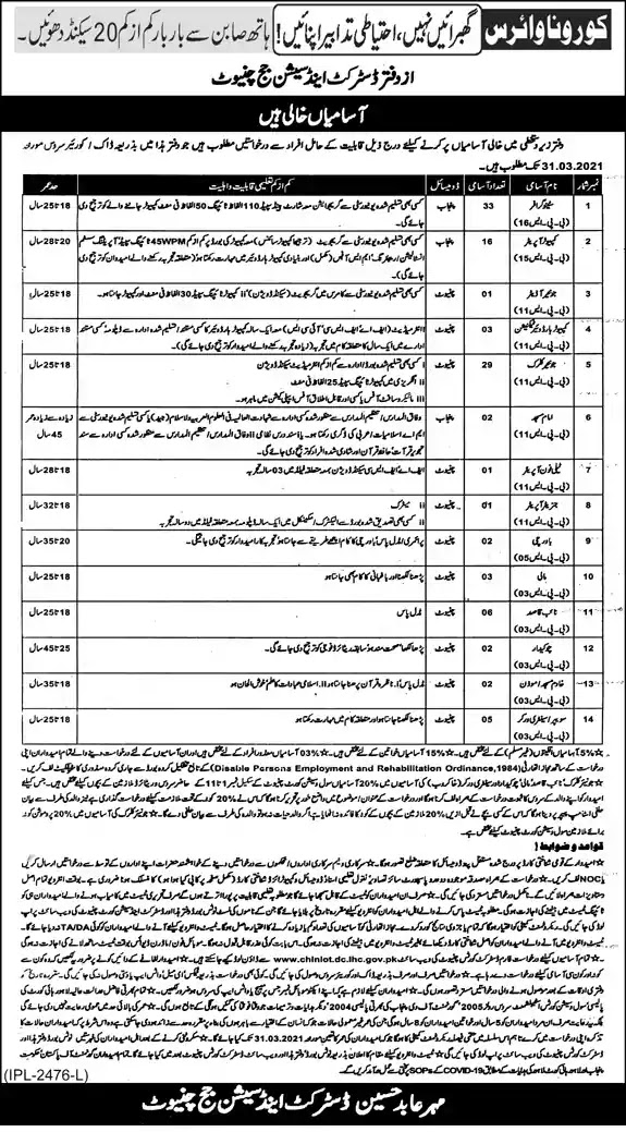 Latest Jobs in Pakistan District and Session Court Chiniot Jobs 2021