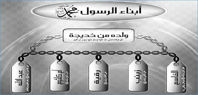 هيّا بنا نتعرّف على أبناء الحبيب سيّدنا محمد
