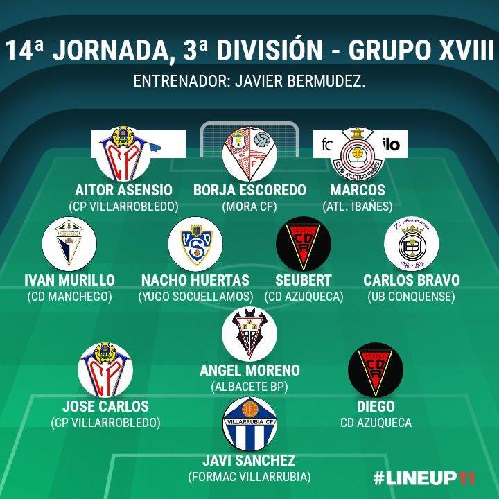 Borja Escoredo, segundo máximo goleador de Tercera y en el once ...