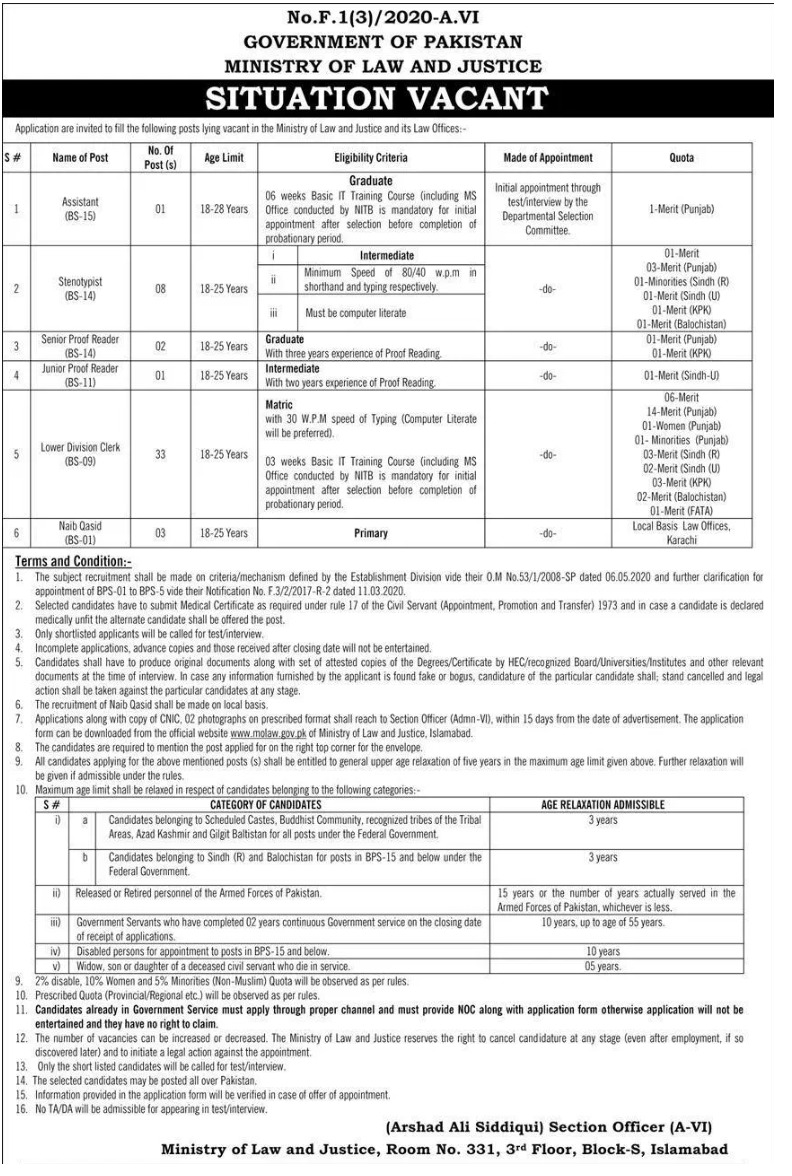 Ministry of Law & Justice Pakistan Jobs 2020 Application Form Download