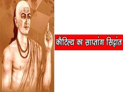 कौटिल्य का साप्तांग सिद्धान्त |कौटिल्य के अनुसार राज्य के सात अंग  |According to Kautilya, the seven parts of the state
