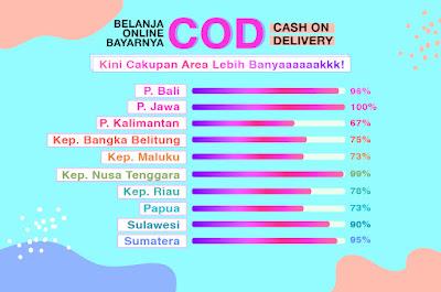 COD aplikasi jualan online