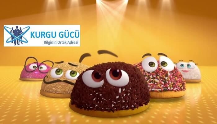 Eti Puf Reklamı: Yayınlanmış En İyi Eti Puf Reklamları - Kurgu Gücü