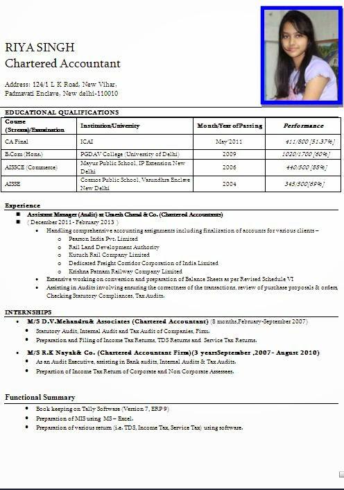 Resume Format For Teacher Job. letter format for job application of ...