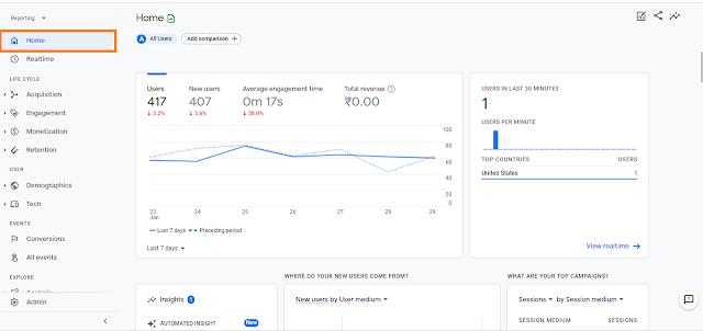 Understanding Google Analytics 4, the Home Tab