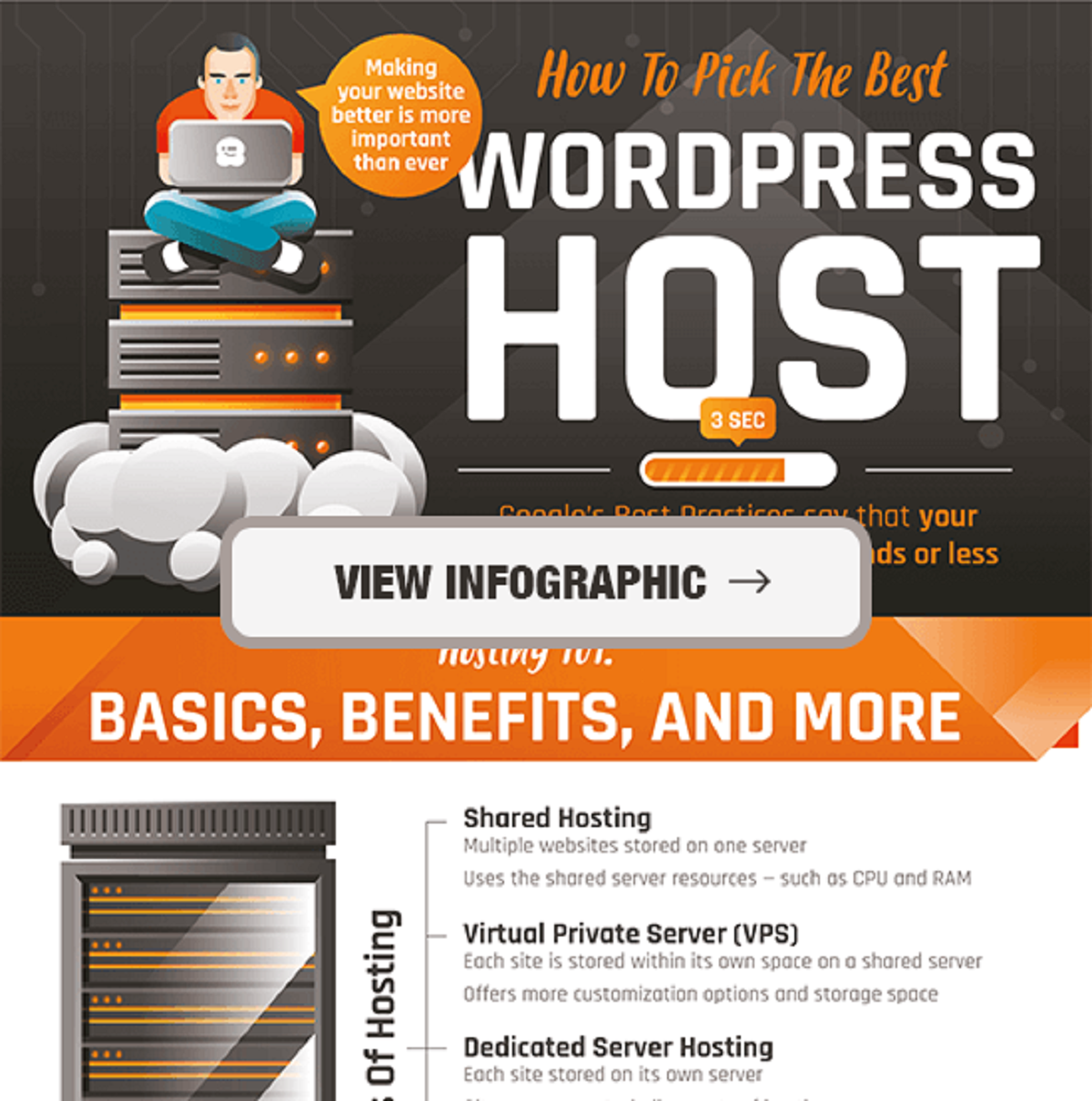 how-to-choose-the-best-wordpress-hosting-in-2021-compared-infographic