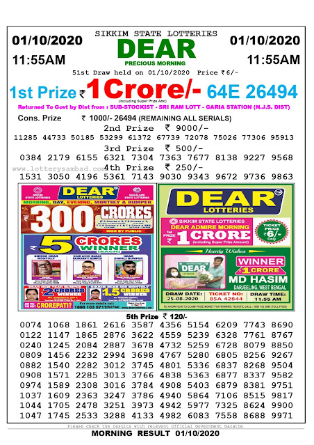 Sikkim State Lottery Sambad 01-10-2020 Today Result 11.55 AM