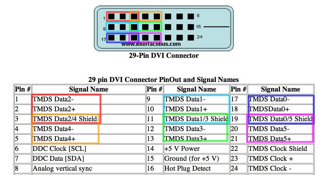 mini hdmi cable wiring diagram 2003 chevy diagrams imacmini: may 2011