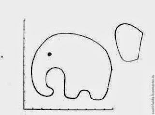 Pola atau Sketsa Boneka Gajah Dari Kain Perca