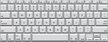 shortcuts keyboard