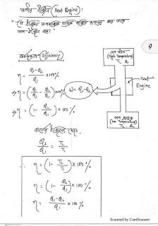 এইচ এস সি পদার্থবিজ্ঞান নোট -ফর্মূলা