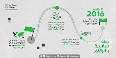 تعرف على مراحل تطور شركة سلاسة Salasa السعودية الناشئة للخدمات اللوجيستية المتكاملة للمتاجر الإلكترونية