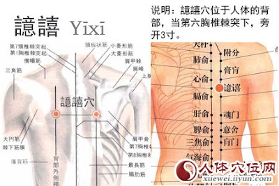 譩譆穴位 | 譩譆穴痛位置 - 穴道按摩經絡圖解 | Source:xueweitu.iiyun.com
