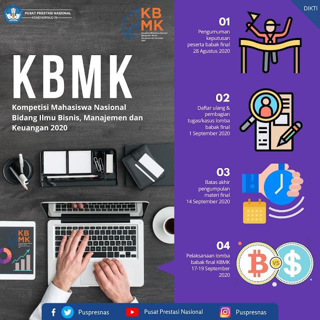 pengumuman finalis kbmk tahun 2020 tingkat nasional tomatalikuang.com.jpeg