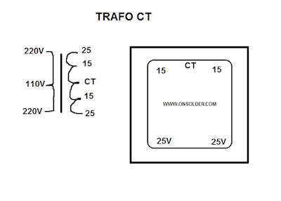 Mengetahui Perbedaan antara Trafo CT  dan Non CT