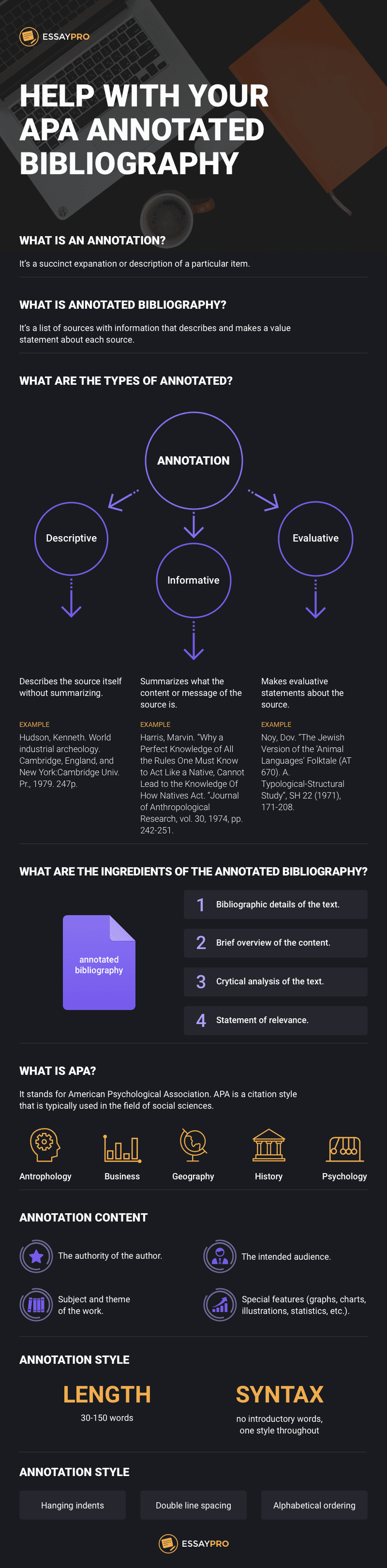 Help with your APA Annotated Bibliography #infographic