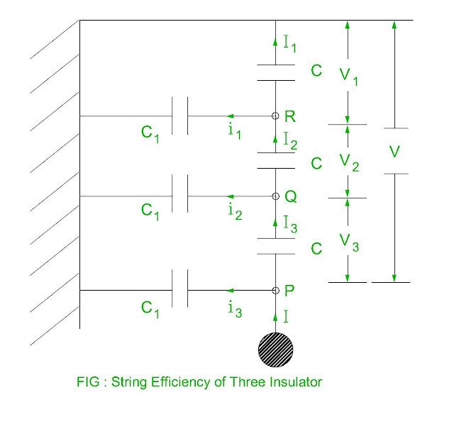 string-efficiency-of-three-suspension-insulator