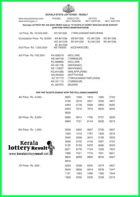Kerala Lottery Result 14-12-2019 Karunya KR-426(keralalotteryresult.net)-