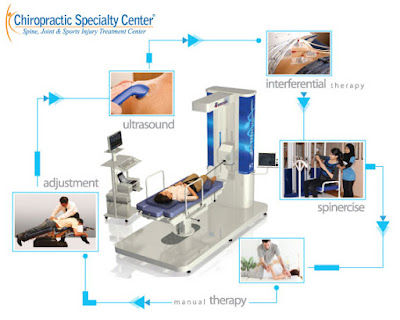 spinal decompression therapy Malaysia