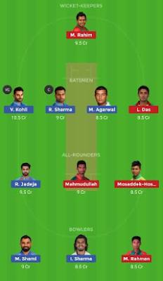 BAN vs IND Dream11 team