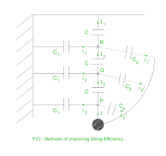 methods-of-improving-string-efficiency