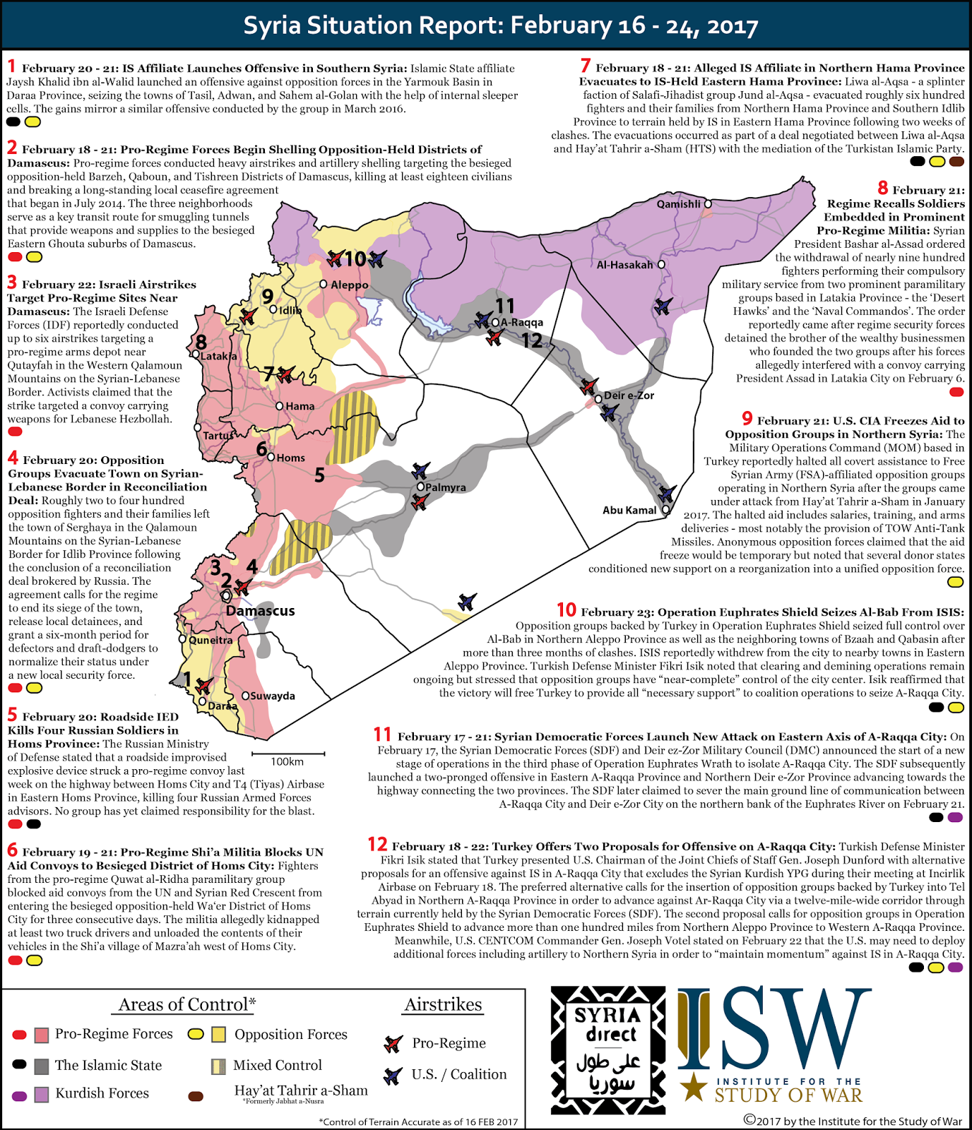 Syria Situation Report: February 16 - 24, 2017