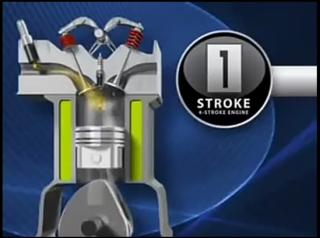 Gambar lejang ambilan enjin