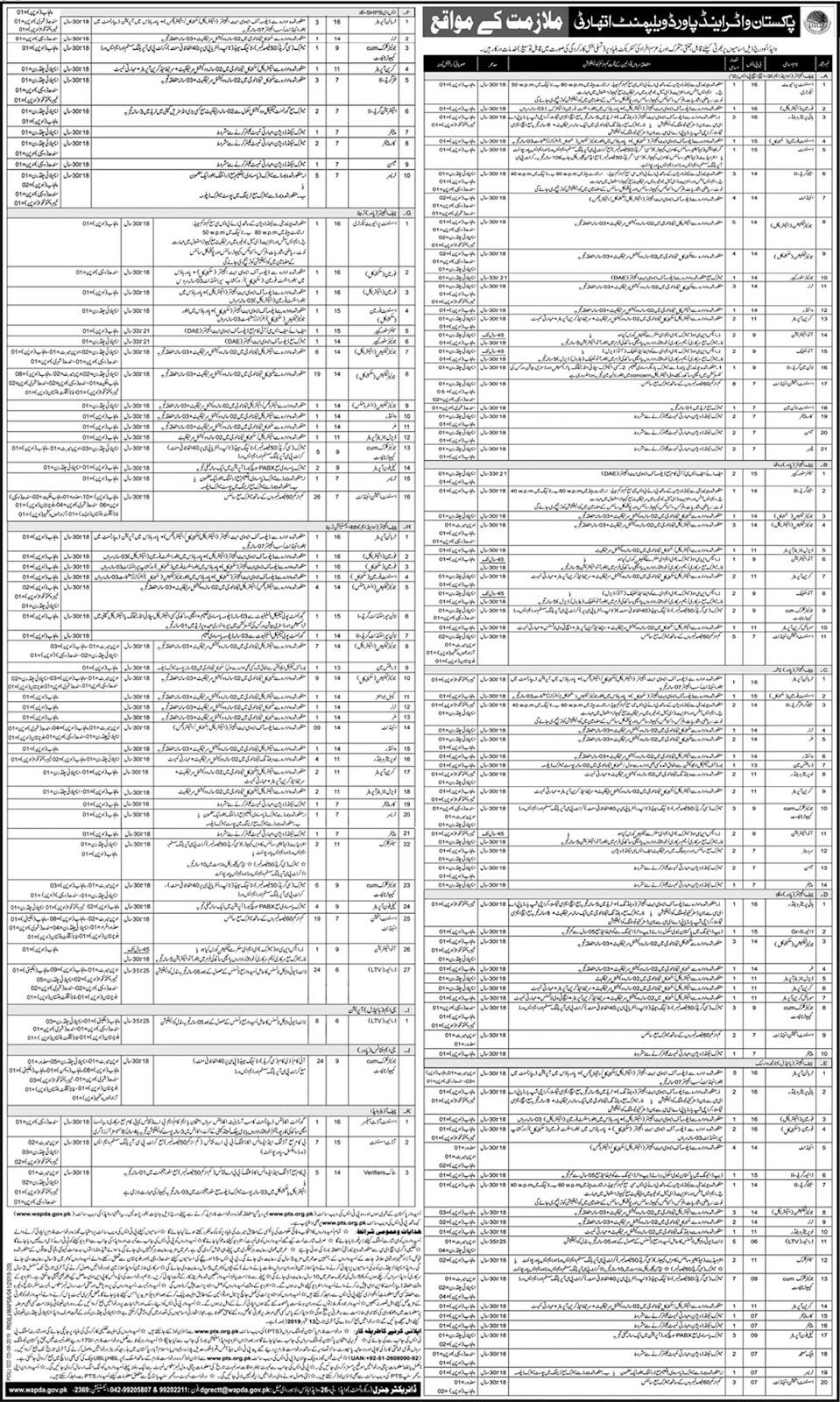 wapda jobs, jobs in wapda , wapda pts application form