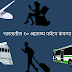 भारतातील १० अग्रगण्य पर्यटन कंपन्या   | Top 10 Tourism Companies in India