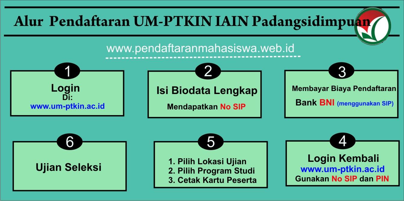 Gambar Alur Pendaftaran Jalur UM-PTKIN IAIN Padangsidimpuan