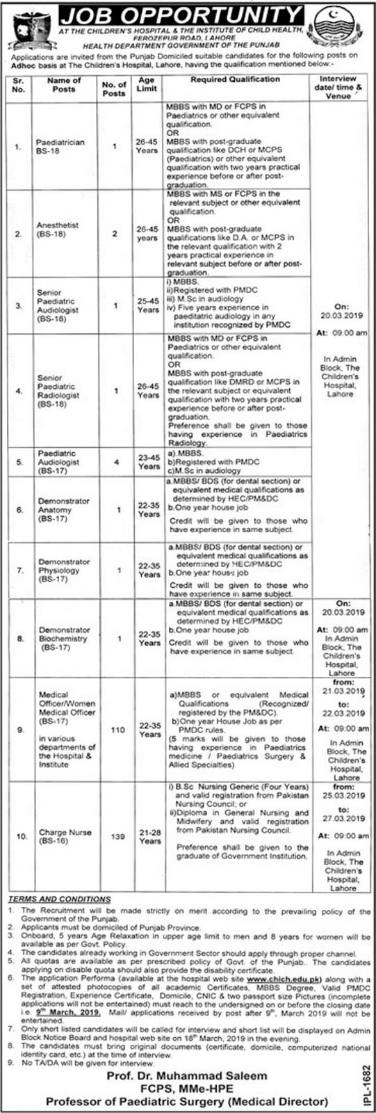 Punjab Health Department Latest Jobs 2019 | 261 Vacancies