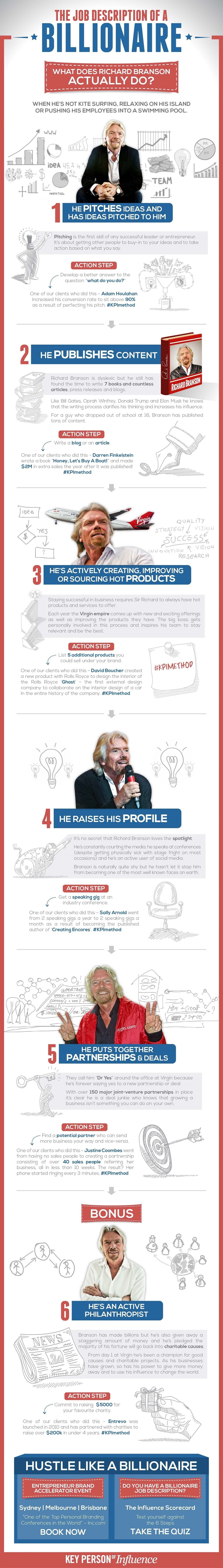 the-job-description-of-sir-richard-branson-infographic