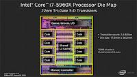 Dekstop Motherboard Core Section