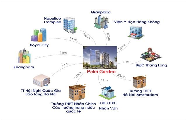 Liên kết vùng chung cư Palm Garden
