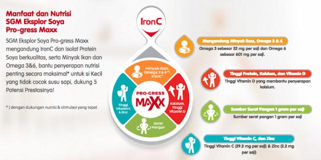 manfaat dan nutrisi sgm eksplor soya pro-gress maxx