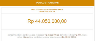 hasil jumlah dana sekolah anak