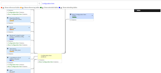 extend parent table in servicenow, servicenow new table, create module in servicenow
