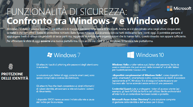 Confronto tra Windows 7 e Windows 10