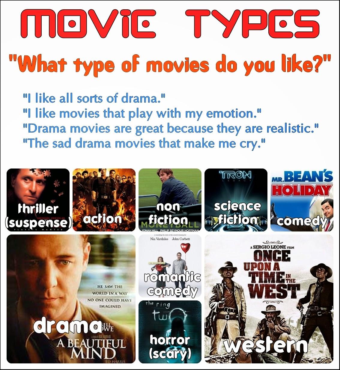 types movie movies english els elt talking