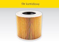 Odkurzacz Karcher WD 2 Cartridge Filter filtr kartridżowy z Biedronki