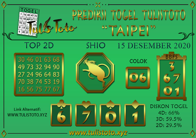 Prediksi Togel TAIPEI TULISTOTO 15 DESEMBER 2020