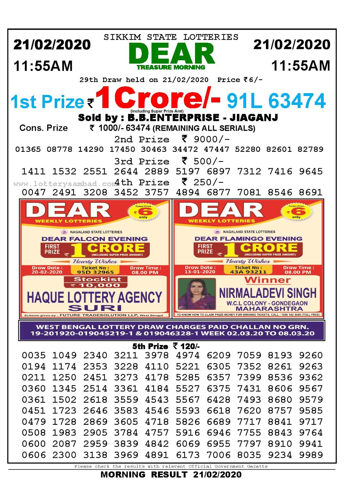 Sikkim State 21-02-2020 Lottery Sambad Result 1155 AM