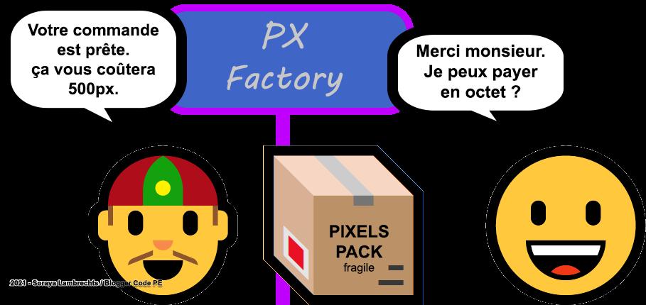 Blogger Humour - Monsieur Smiley achète des pixels à l'usine de PX.