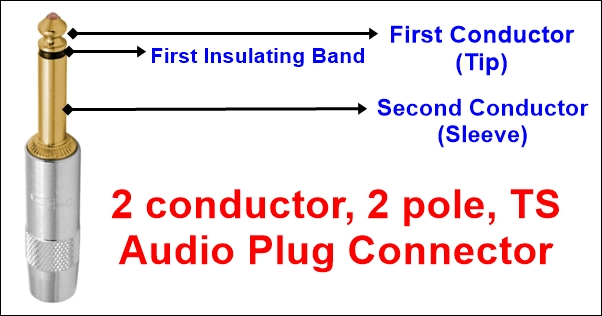 2-pole-2-conductor-TS-audio-jack-connector