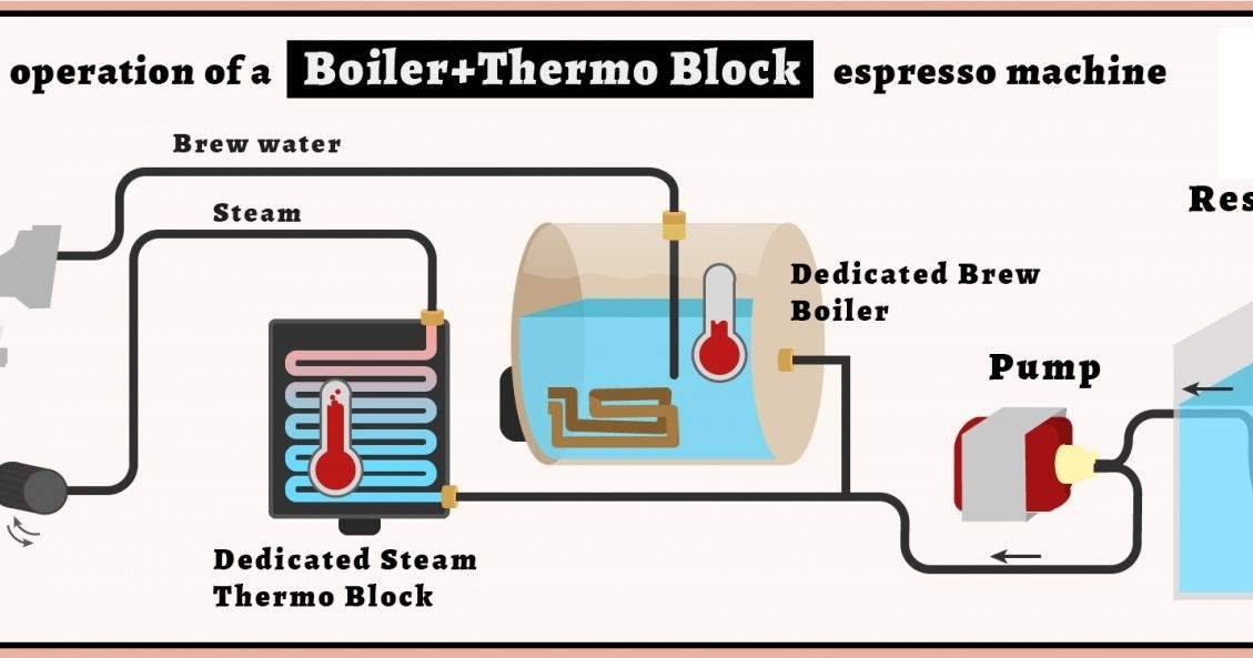 Hyderabad Institute of Electrical Engineers: Operation of boiler in ...