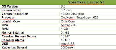 spesifikasi lenovo s5