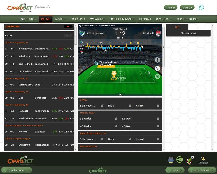 Ciprobet Review and 1000TL Sport Bonus - Top 100 Bookmakers