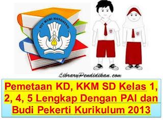 Pemetaan KD, KKM SD Kelas 1, 2, 4, 5 Lengkap Dengan PAI dan Budi Pekerti Kurikulum 2013