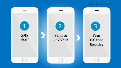 Block HDFC Debit card using SMS