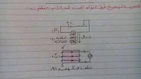 """رسومات الفيزياء للثانوية العامة """" بخط اليد"""